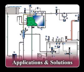 Applications and Solutions